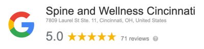 google-review-header-Spine-Wellness-Cincinnati
